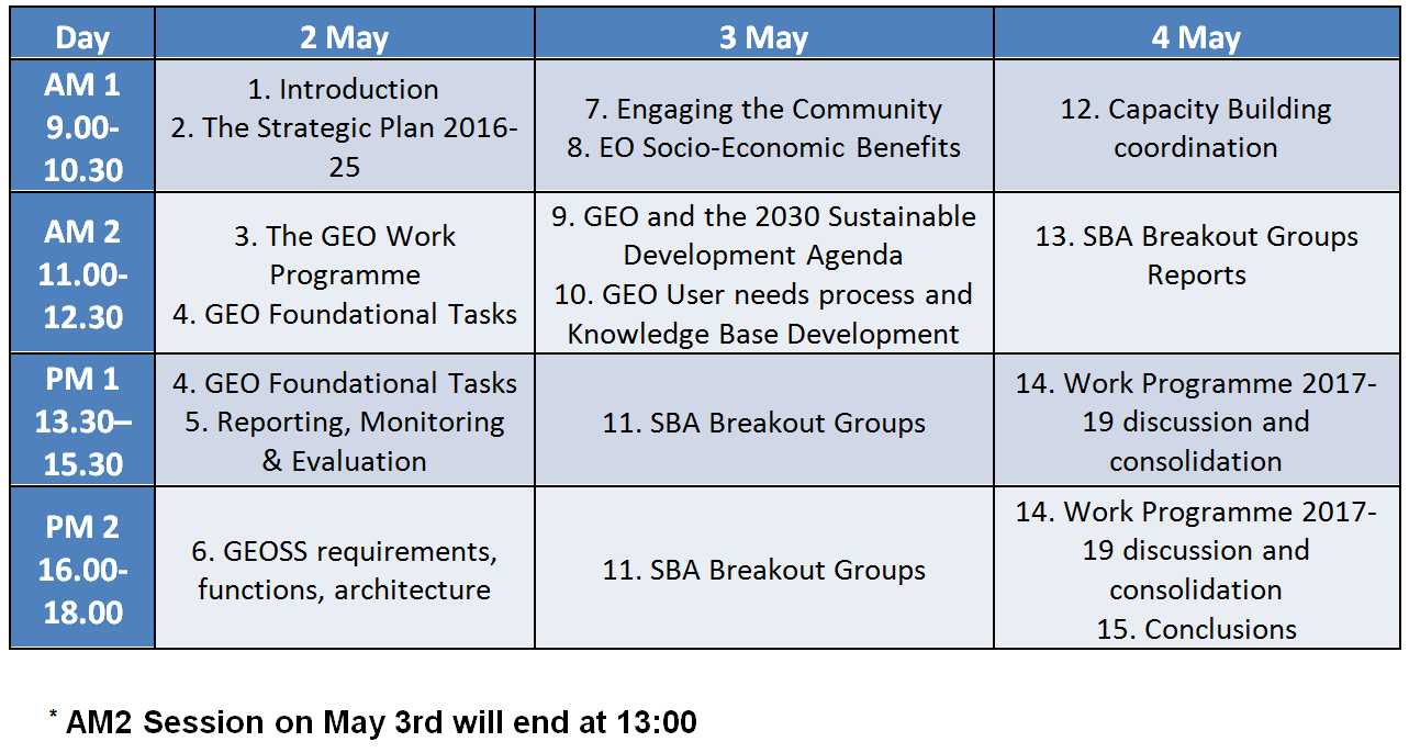 GEO Work Programme Symposium Agenda at a Glance
