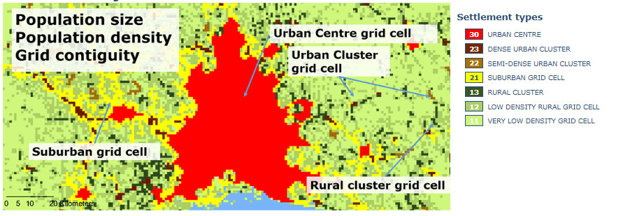 Image: Settlement types are classified in 1 km2 grid cells based on population density, contiguity and population size. Credit: JRC