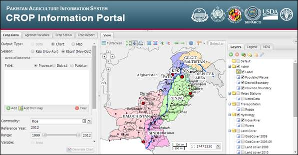 Pakistan Agriculture Information System – CROP Information Portal