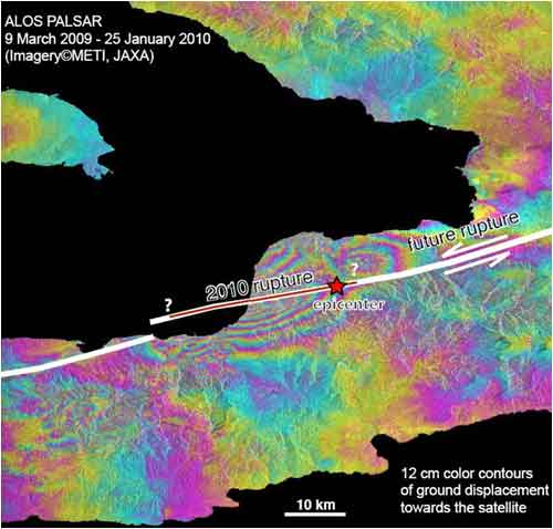 Interferogram of Haiti's earthquake